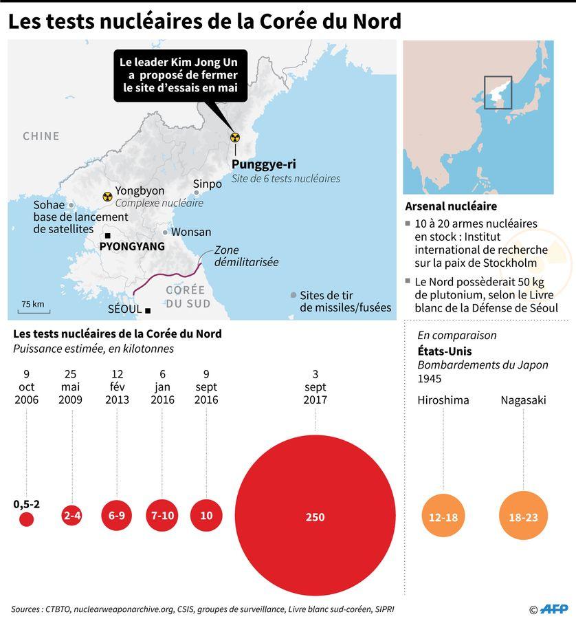 Carte et données sur les essais nucléaires de la Corée du Nord