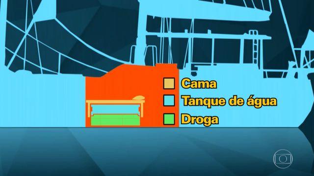 """""""La cocaïne était cachée en profondeur"""" / Capture d'écran de l'émission Fantastico du 14 janvier 2018, sur la chaine de télévision brésilienne G1."""
