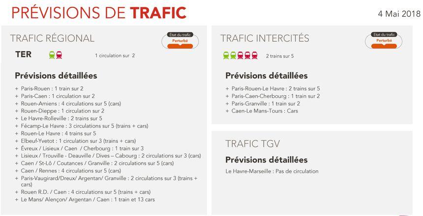 Le trafic SNCF est perturbé ce vendredi 4 mai en Normandie, en raison du mouvement de grève