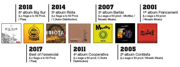 La discographie Mauresca