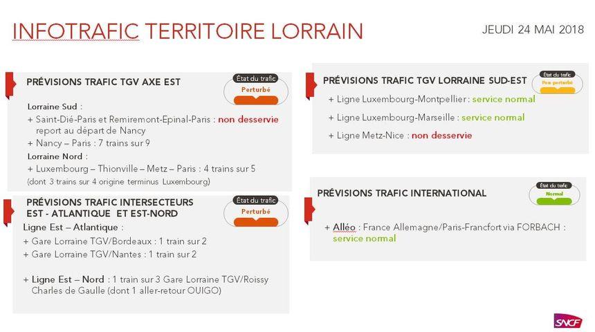 Les prévisions de trafic à la SNCF en Lorraine pour les TGV, le jeudi 24 mai
