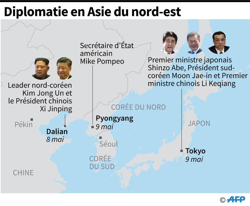 rencontres diplomatiques en Asie du nord-est