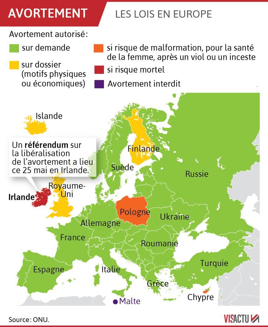 La législation sur l'avortement en Europe