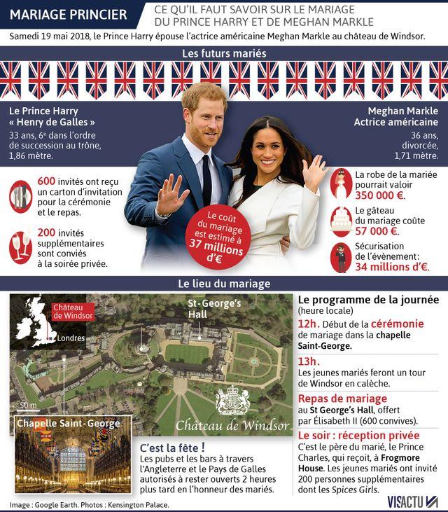 Le mariage du Prince Harry et de Meghan Markle en chiffres