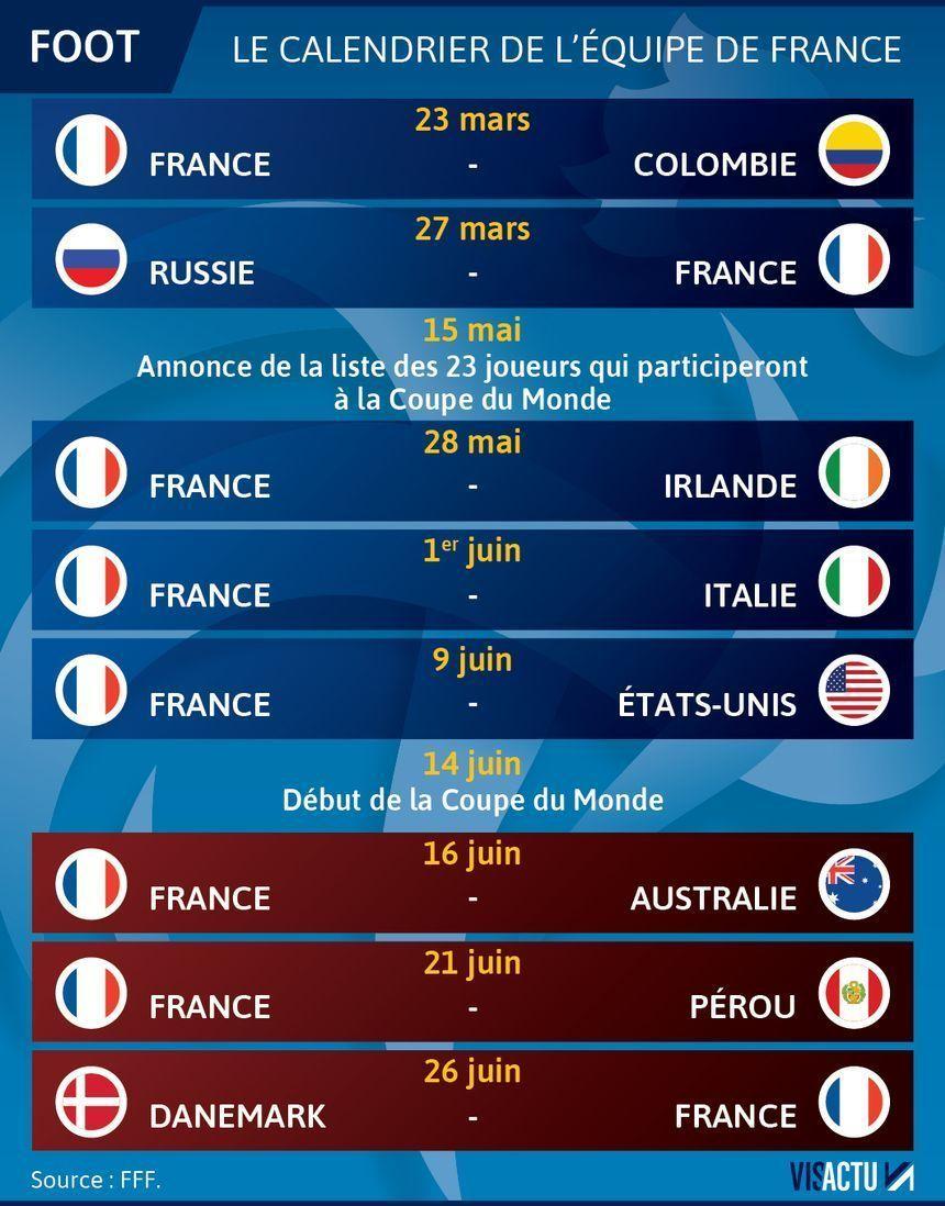 Amical France Irlande Premier Match De Rodage En Vue Du