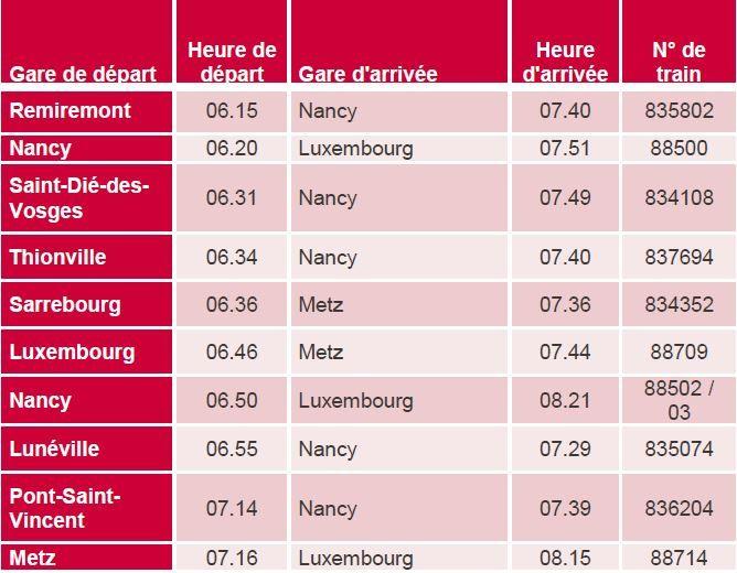 Le dispositif mis en place par la SNCF pour les élèves ayant à passer des examens, en Lorraine.