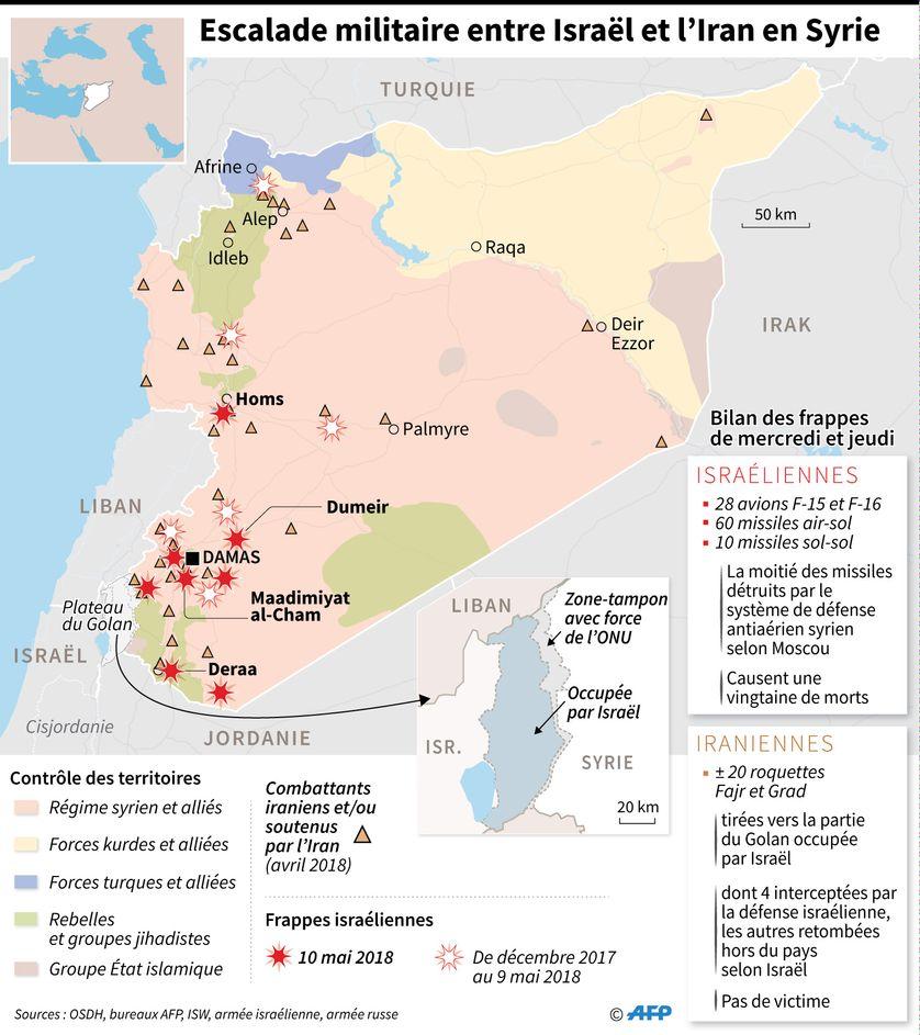 Bilan des frappes de mercredi et jeudi entre Israël et l'Iran