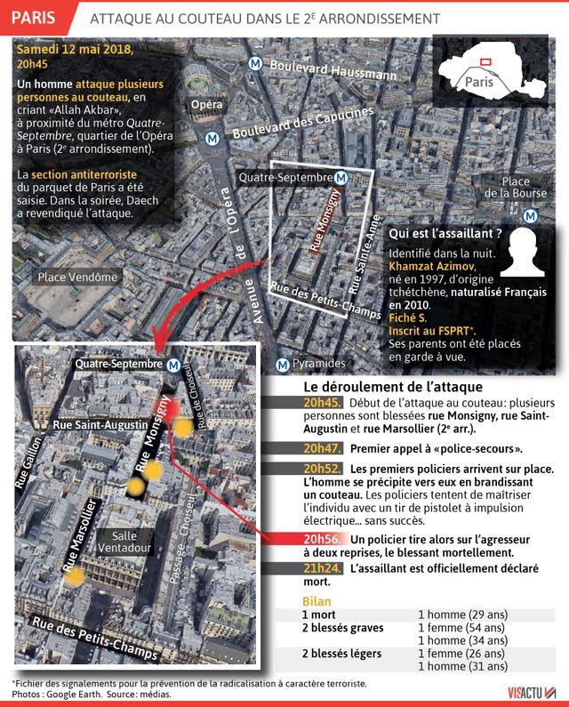 Paris : le déroulement de l'attaque dans le quartier de l'opéra