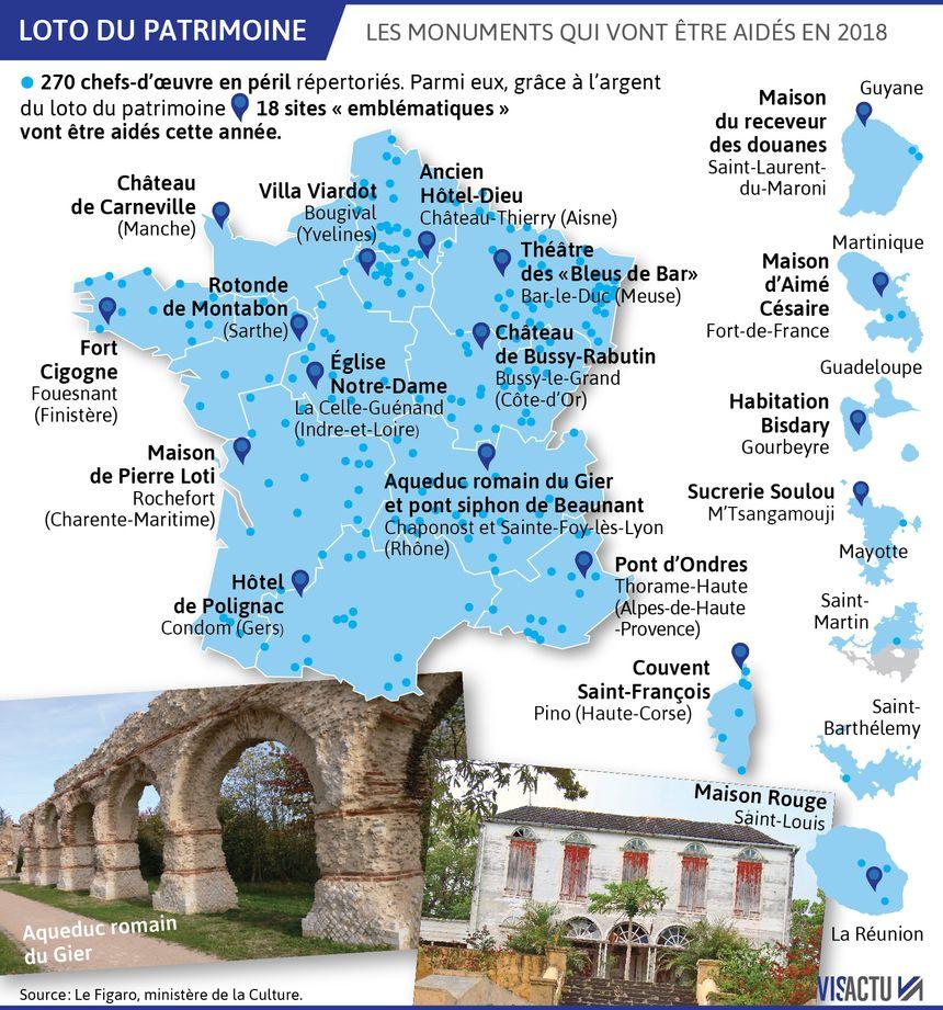 https://cdn.radiofrance.fr/s3/cruiser-production/2018/05/d44af9b3-770d-48ca-9a38-e0cd300fced0/860_visactu-loto-du-patrimoine-270-monuments-en-peril-18-aides-cette-annee-163a7e85ecd.jpg