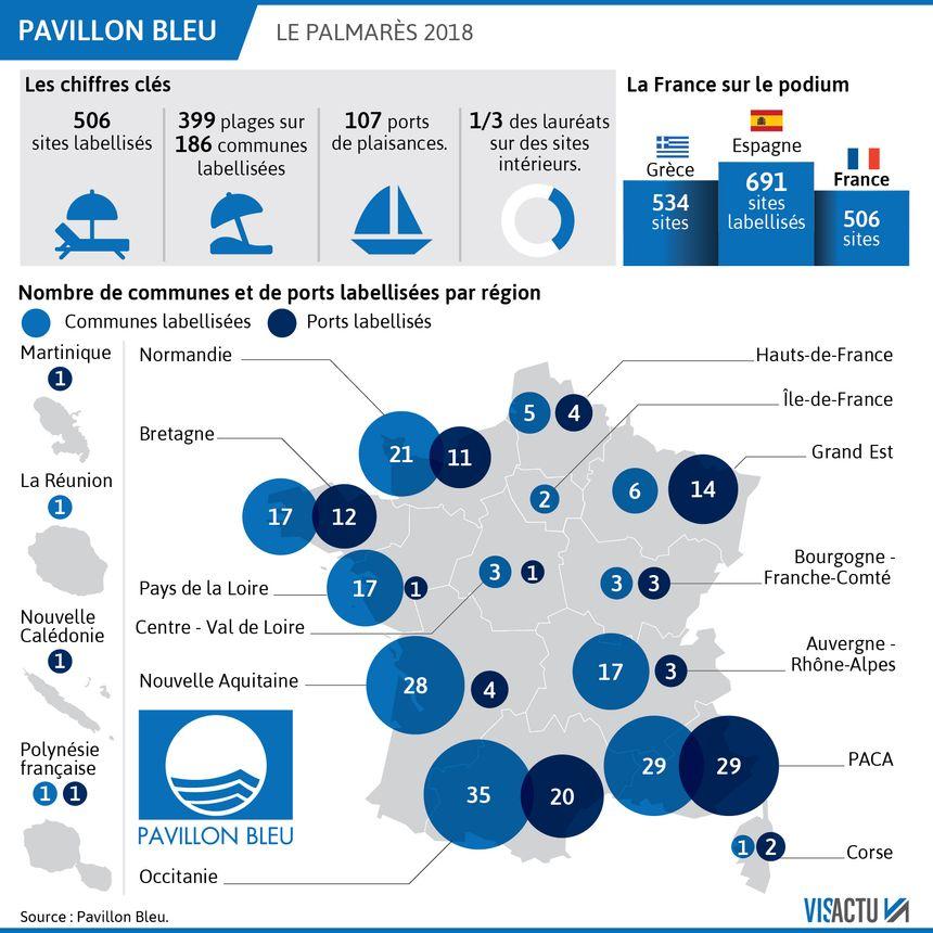Le palmarès 2018 des pavillons bleus
