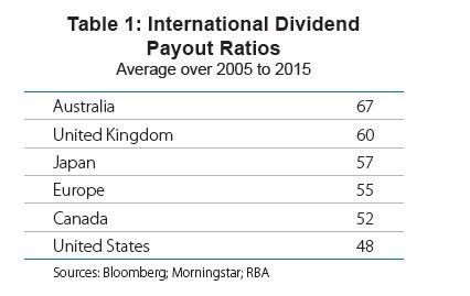 Le tableau sur lequel Basic s'est appuyé pour comparer le versement de dividendes en proportion du bénéfice, en France et dans le Monde. Basic dit avoir utilisé la même méthodologie pour comparer.