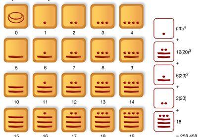le nombre inscrit sur la colonne à droite est 258 458 (deux cent cinquante-huit mille quatre cent cinquante-huit)