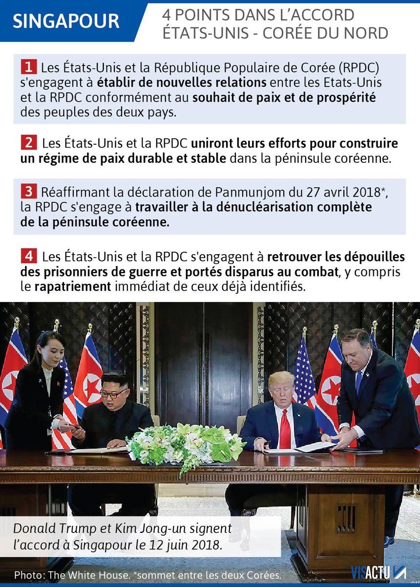 4 points dans l'accord Etats-Unis - Corée du Nord