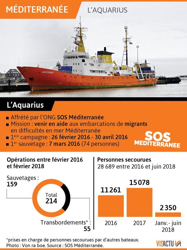 SOS Méditerranée compte bien poursuivre les sauvetages