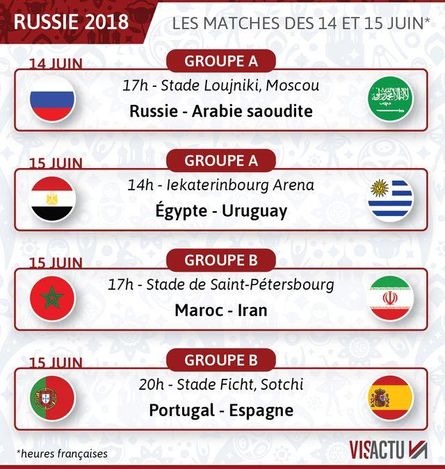 Coupe du monde : les matches des deux premiers jours de compétition, jeudi et vendredi