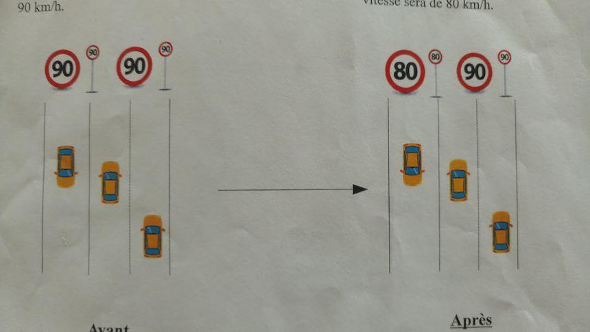 Cas de figure où le 90km/h est maintenu