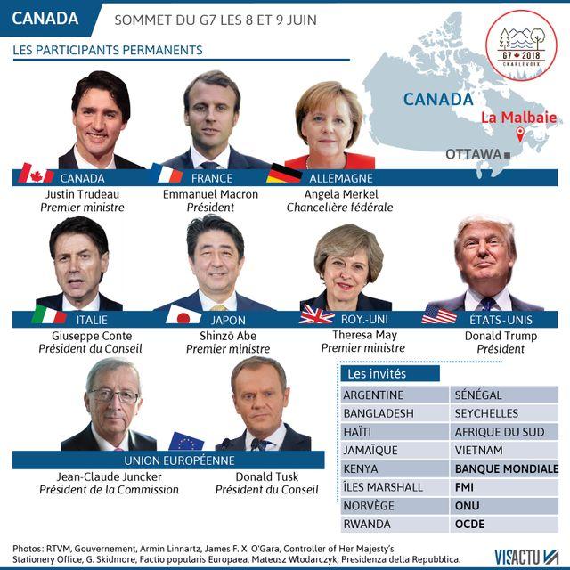 Les participants au sommet du G7 à La Malbaie, Québec, Canada les 8 et 9 juin 2018