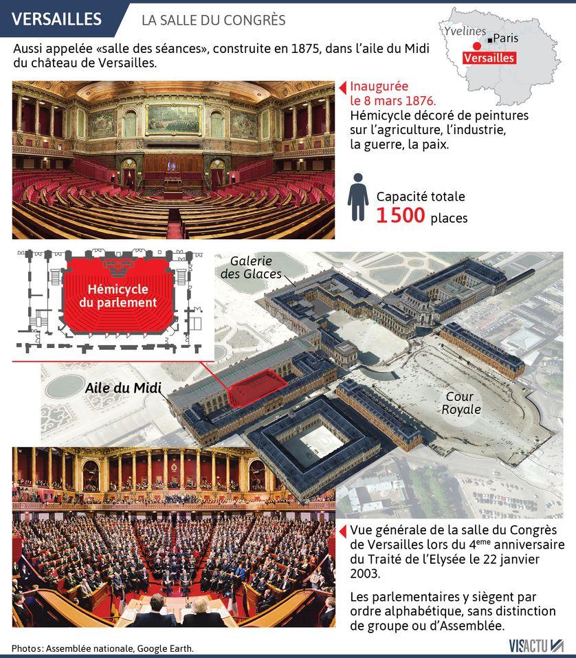 Où se trouve la salle du Congrès à Versailles?