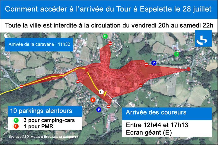 Comment accéder à l'arrivée du Tour à Espelette le 28 juillet