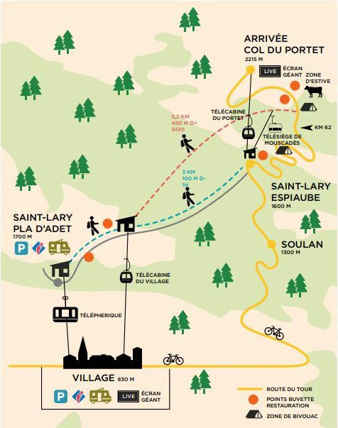 Comment accéder à l'arrivée du Tour.