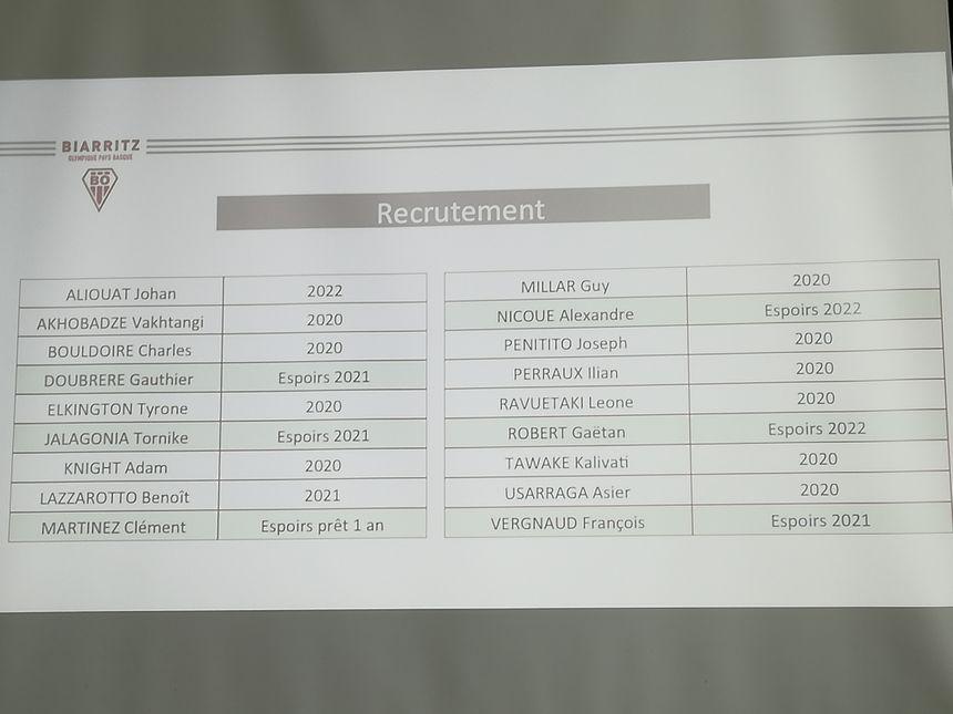Les 18 recrues du Biarritz Olympique pour la saison 2018/2019