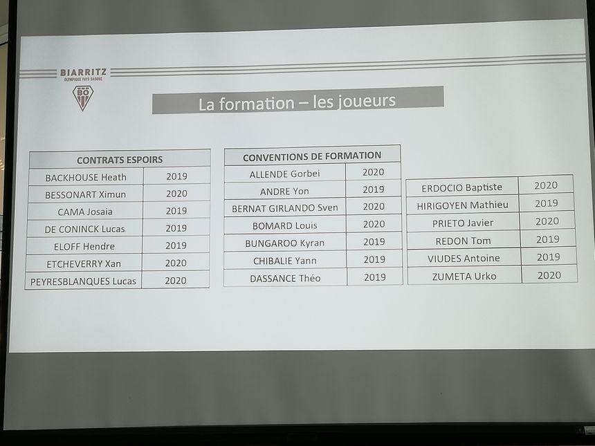 Le Biarritz Olympique a signé 26 contrats de stagiaires pour la saison 2018/2019