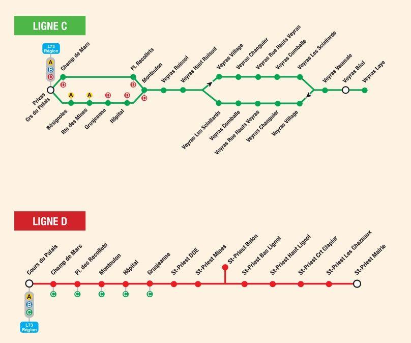 Lignes B et C