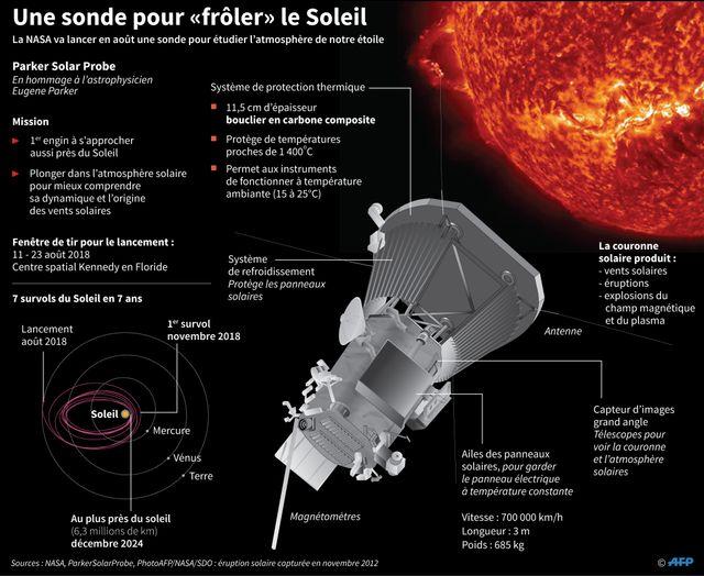 """Une sonde pour """"frôler"""" le Soleil"""