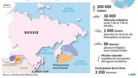 "Localisation des manoeuvres militaires russes, ""Vostok-2018"""