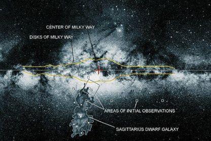La Galaxie naine du sagittaire R. Ibata (UBC), R. Wyse (JHU), R. Sword (IoA)