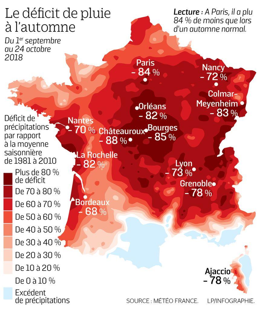 Depuis le 1er septembre, il a plu dans le Loiret 82% de moins que lors d'un automne normal.