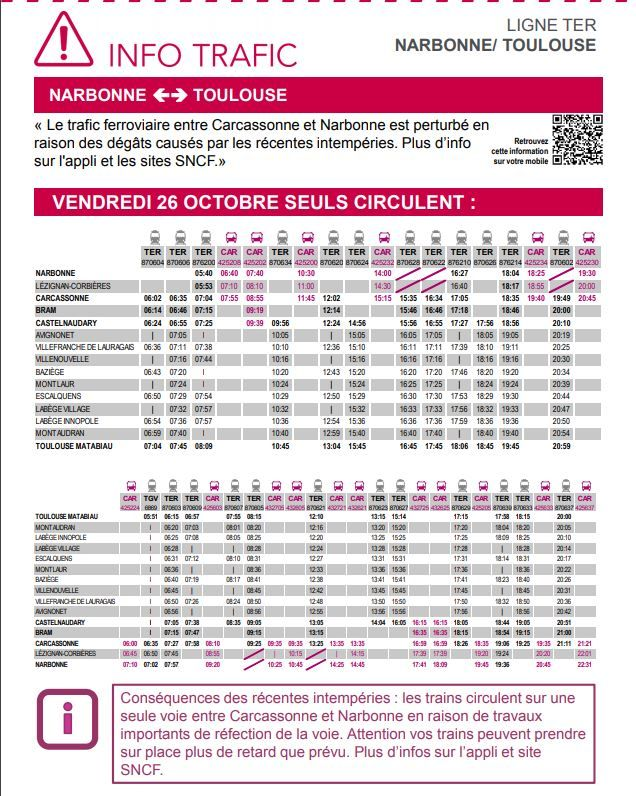 La SNCF affiche sur son site Internet, notamment, chaque jour à 17 heures, l'ensemble des trains régionaux qui circulent le lendemain.