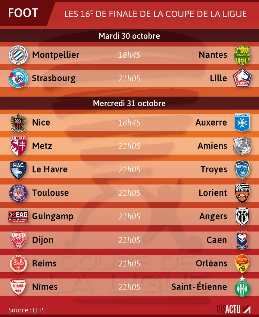 Les 16ème de finale de la coupe de la ligue