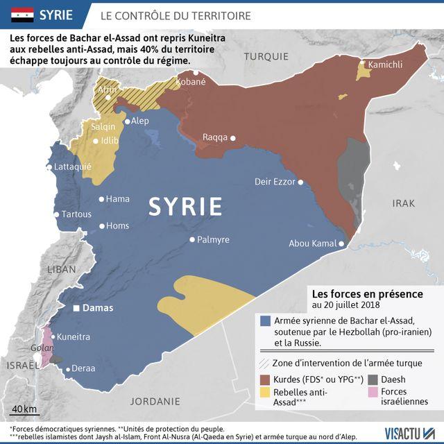 Carte des forces en présence en Syrie, au 20 juillet 2018. L'État Islamique, en gris, n'est plus présent qu'à l'est du territoire.
