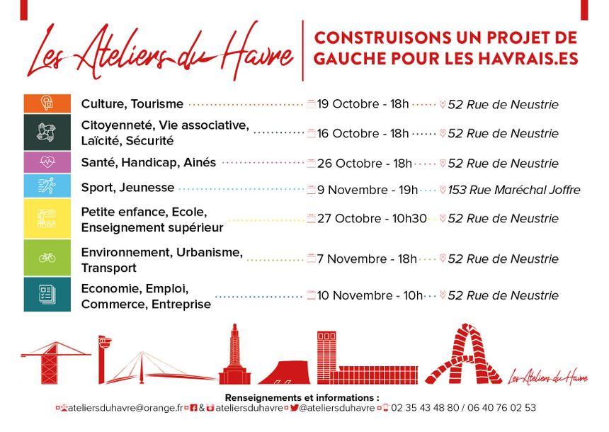 Les Ateliers du Havre sont à l'initiative du PS Havrais pour le construction du projet en vue de l'élection municipale de 2020