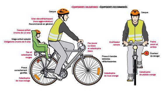 Les équipements obligatoires pour les cyclistes