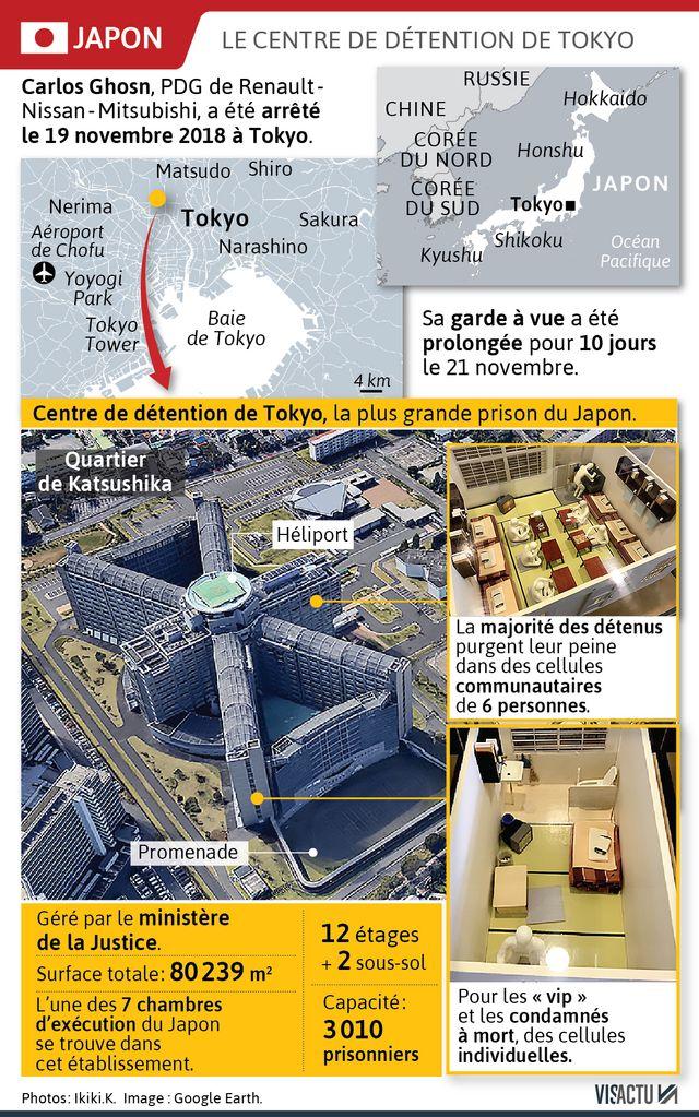 Le centre de détention de Tokyo dans lequel est incarcéré Carlos Ghosn.