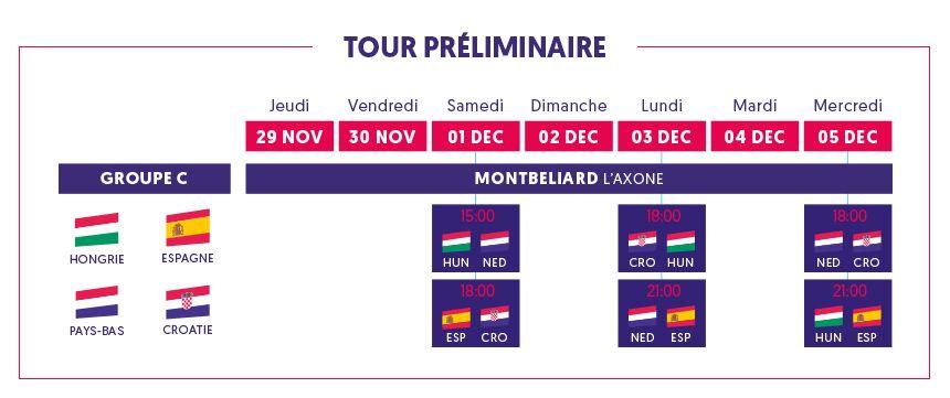 Euro 2018 de handball féminin : le calendrier de la Poule C à l'Axone de Montbélliard