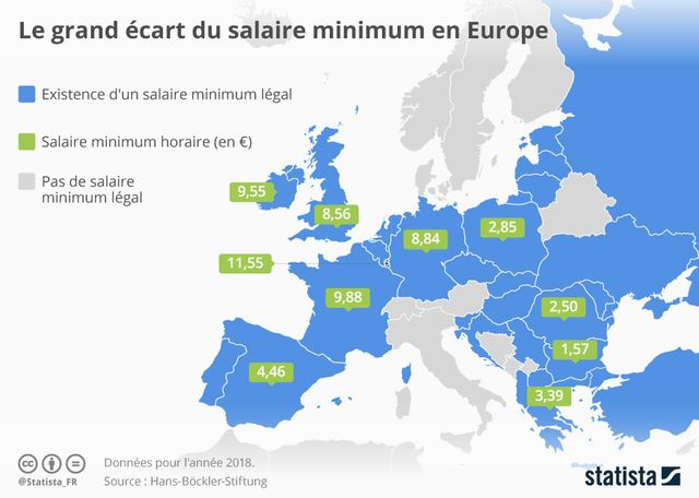 Le grand écart du salaire minimul en Europe