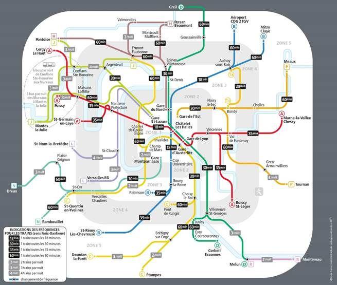 carte RER et trains