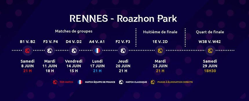 Le calendrier des rencontres prévues au Roazhon Park de Rennes