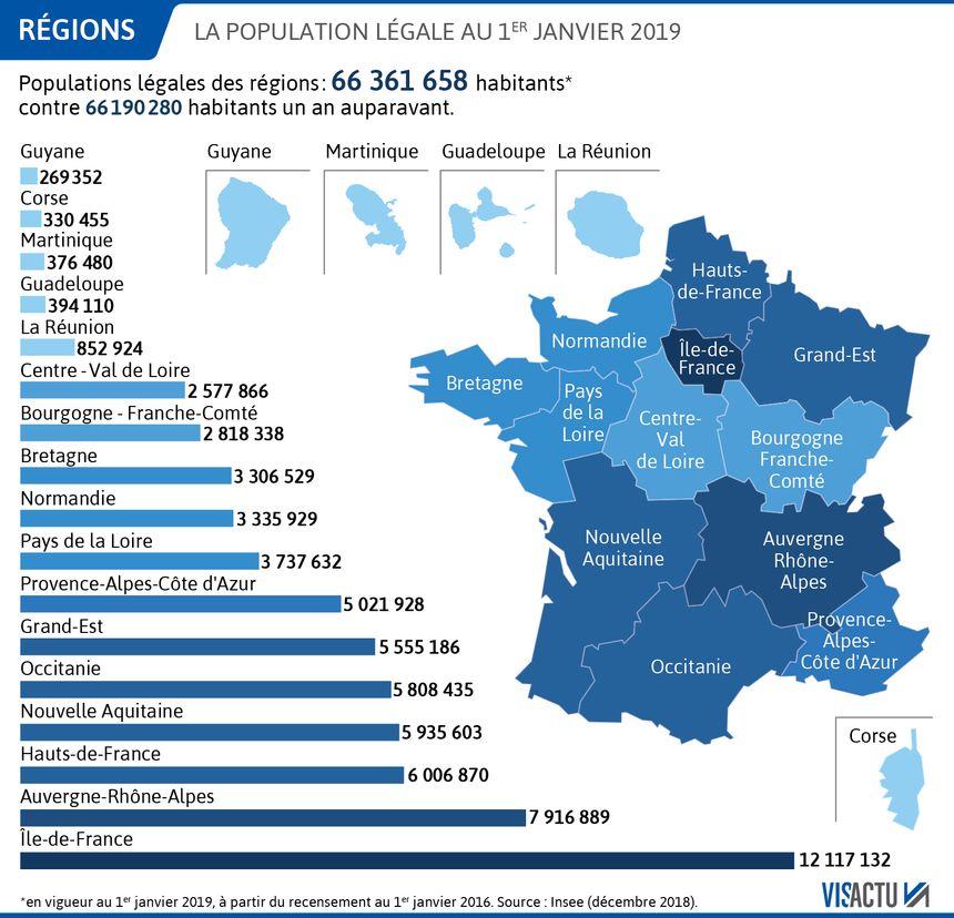 La répartition de la population dans toutes les communes de France.