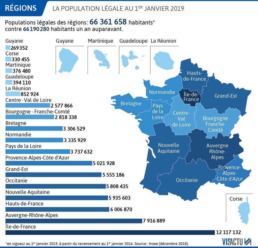 La répartition de la population dans toutes les communes de France