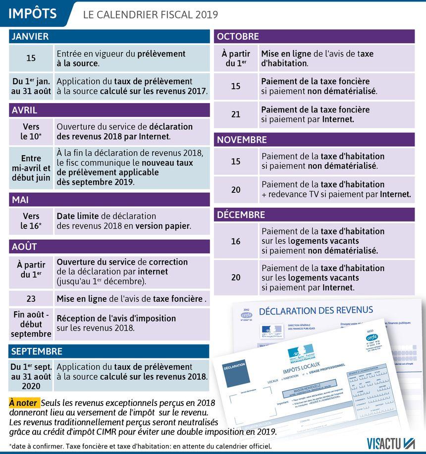 Impots 2020 Calendrier.Infographie Impots Decouvrez Le Calendrier Fiscal 2019