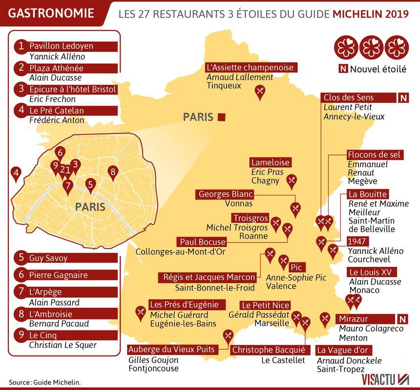 Guide Michelin 2019 Toujours Dix Restaurants étoilés En