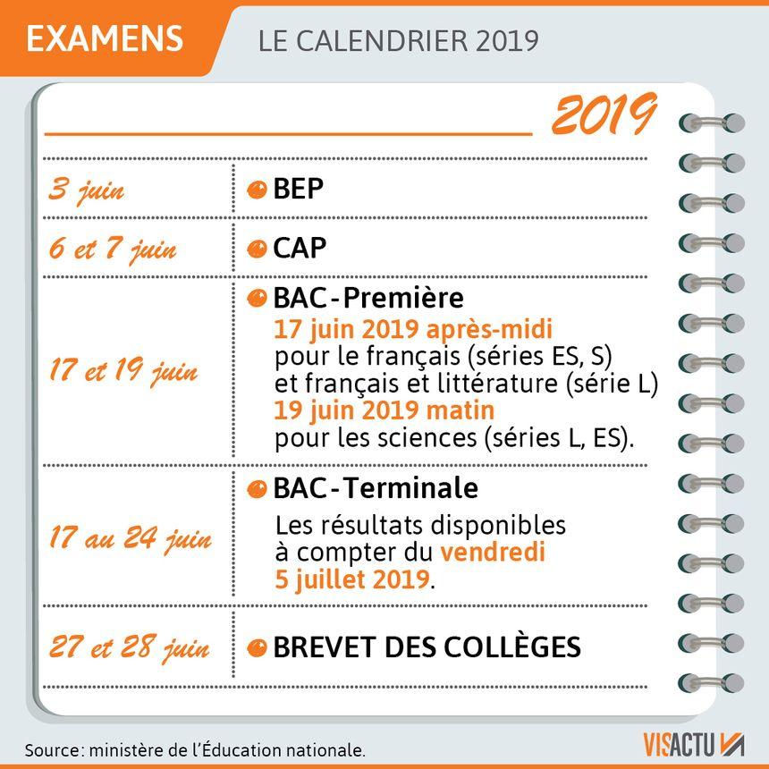 Calendrier Francais 2019.Bac 2019 Le Calendrier Et Les Dates Des Epreuves Qui