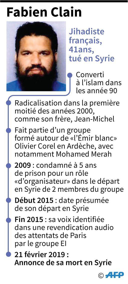 Le jihadiste français Fabien Clain tué en Syrie par une frappe de la coalition anti-Daech