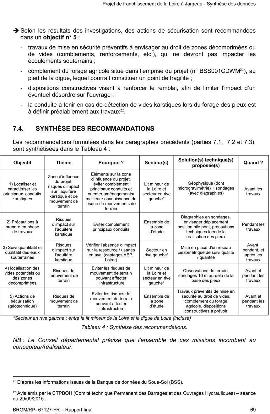 Synthèse des recommandations et propositions complémentaires - 3