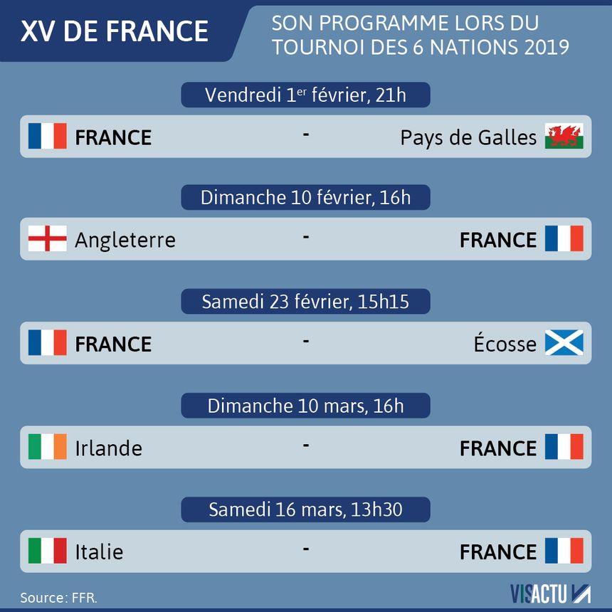 Le programme du XV de France masculin.