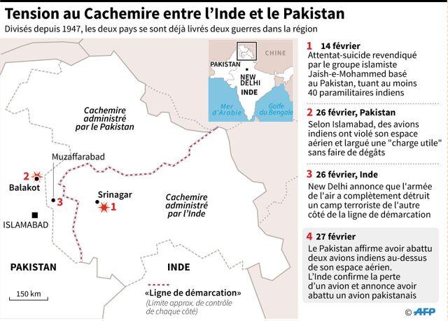 Carte de la division du Cachemire entre l'Inde et le Pakistan, et chronologie des incidents depuis le 14 février 2019